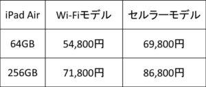 iPad Air値段