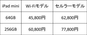iPad mini値段